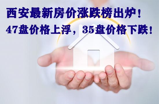 西安最新房价涨跌榜出炉!47盘价格上浮,22盘价格下跌!你买了哪个?