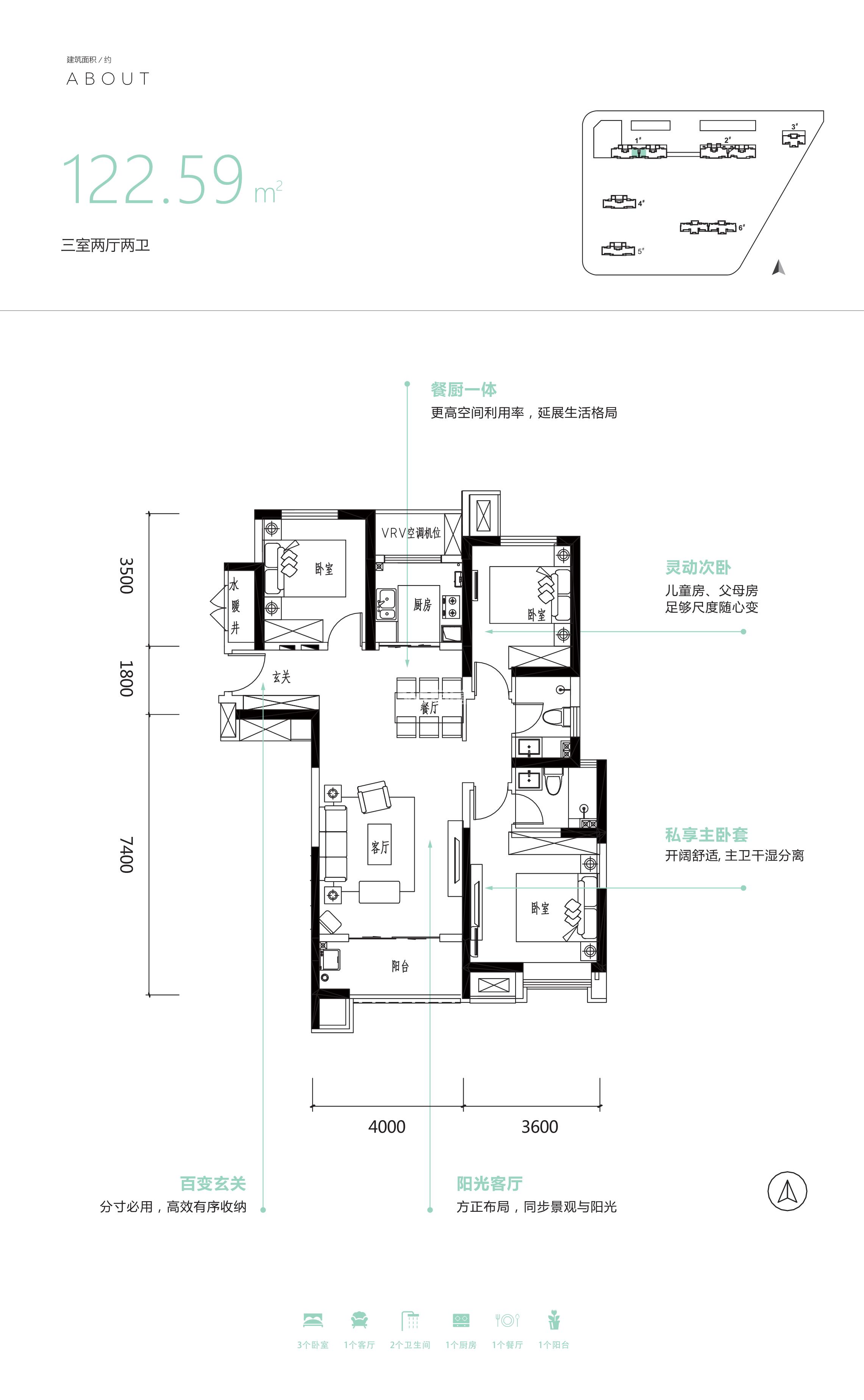 启迪大院儿122.59㎡三室两厅两卫户型图