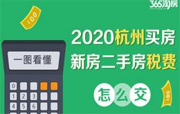 一图看清杭州一二手房税费
