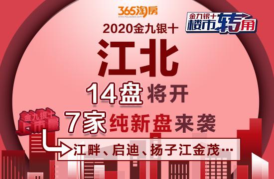 准备好钱!江畔、启迪…江北核心区4大热盘马上开