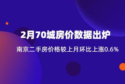 2月70城房价数据!南京二手房价环比上涨0.6%