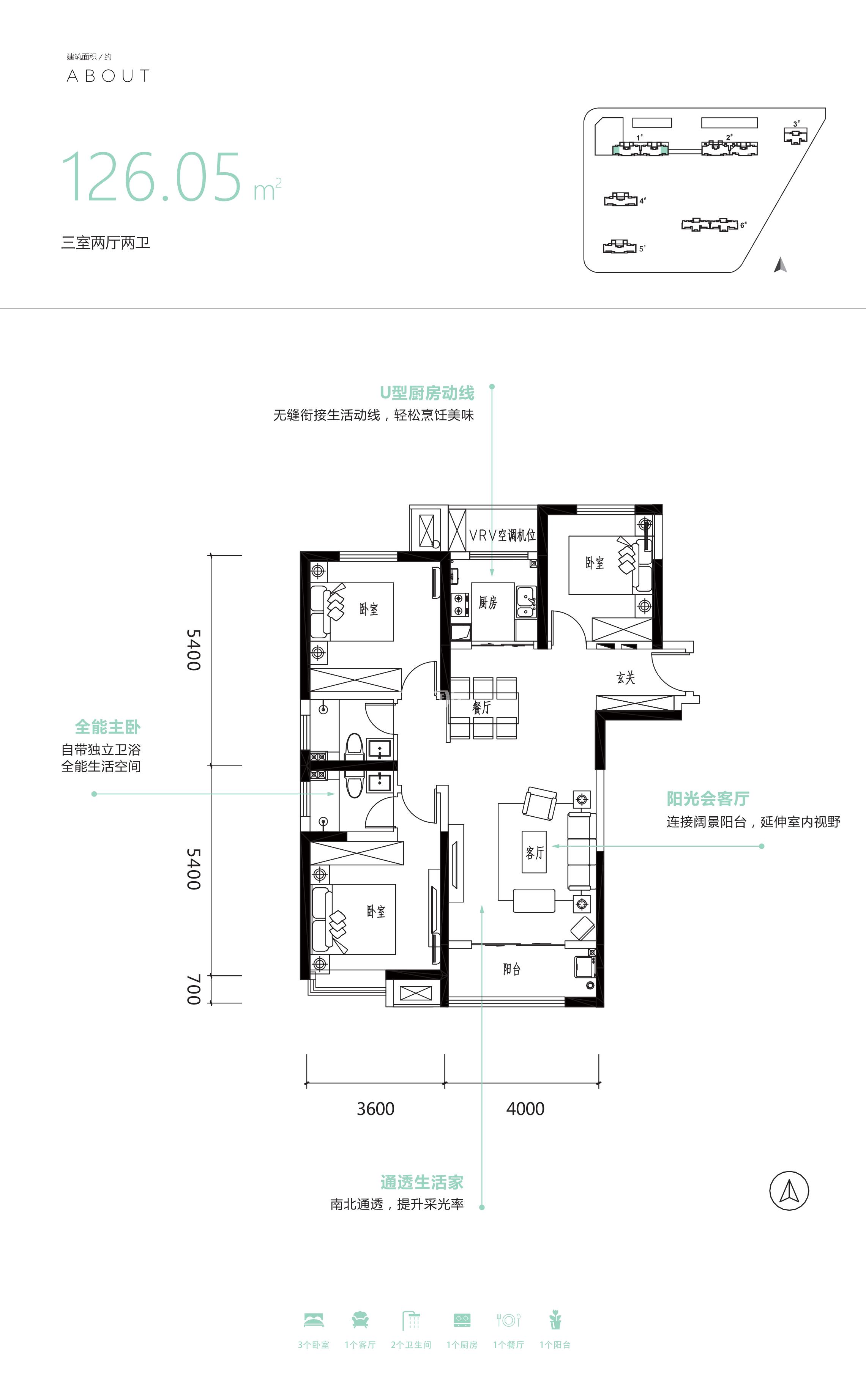 启迪大院儿126.05㎡三室两厅两卫户型图