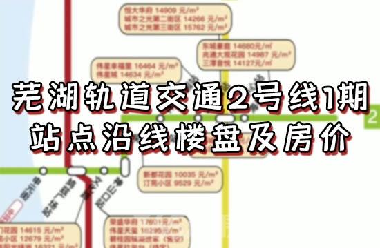 芜湖轨道交通2号线1期站点沿线楼盘及房价