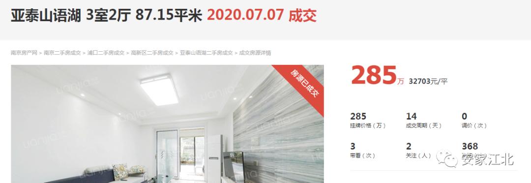 挂牌量近2000套!高新二手房真实数据出炉,16个小区涨了